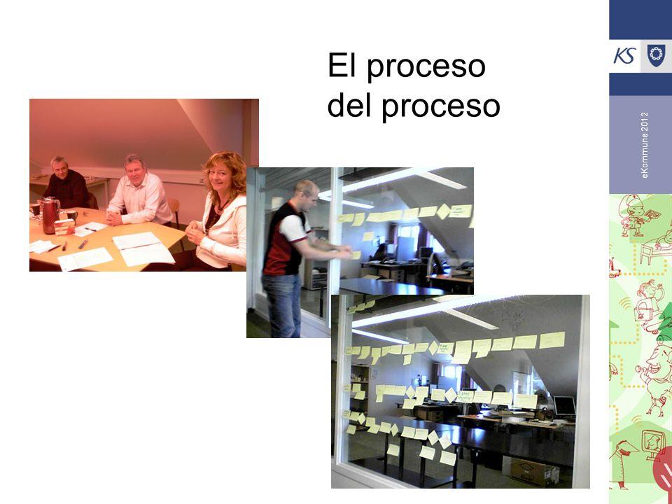 El proceso del proceso eKommune 2012