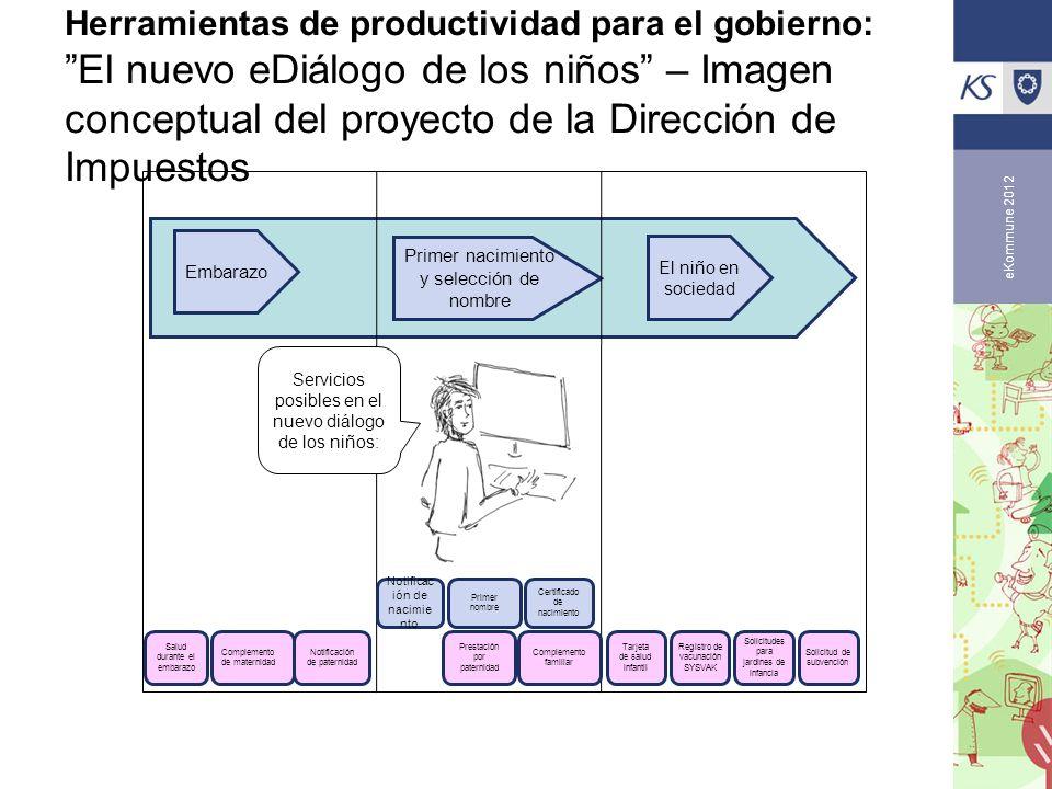 Herramientas de productividad para el gobierno: El nuevo eDiálogo de los niños – Imagen conceptual del proyecto de la Dirección de Impuestos