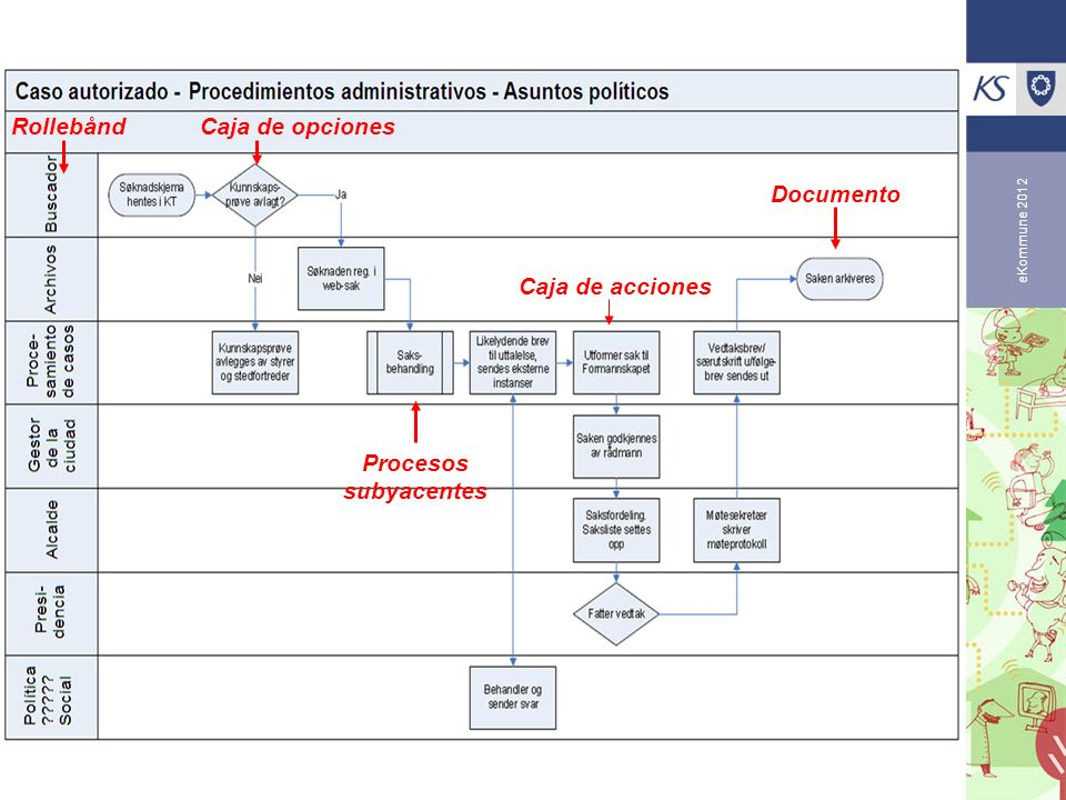 Rollebånd Caja de opciones Documento Caja de acciones