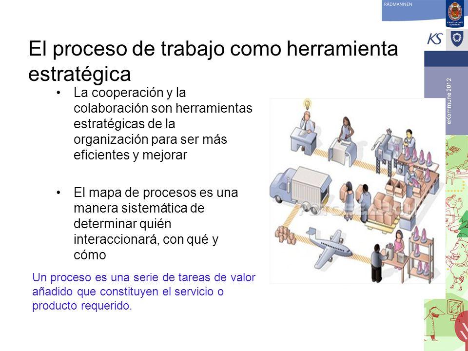 El proceso de trabajo como herramienta estratégica