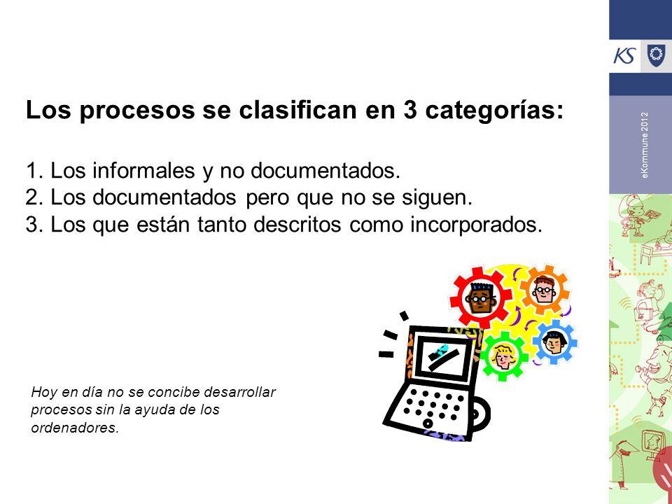 Los procesos se clasifican en 3 categorías:
