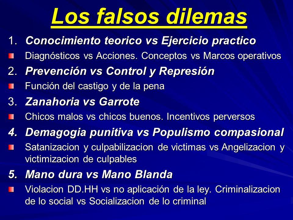 Los falsos dilemas 1. Conocimiento teorico vs Ejercicio practico