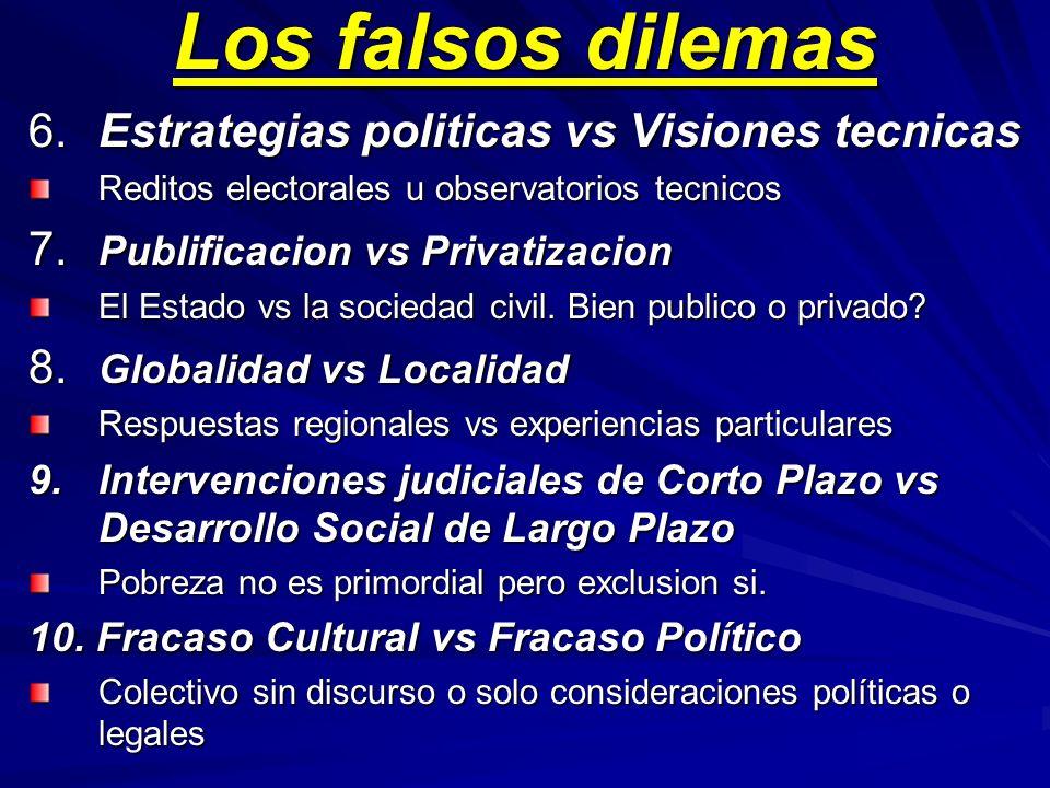 Los falsos dilemas 6. Estrategias politicas vs Visiones tecnicas