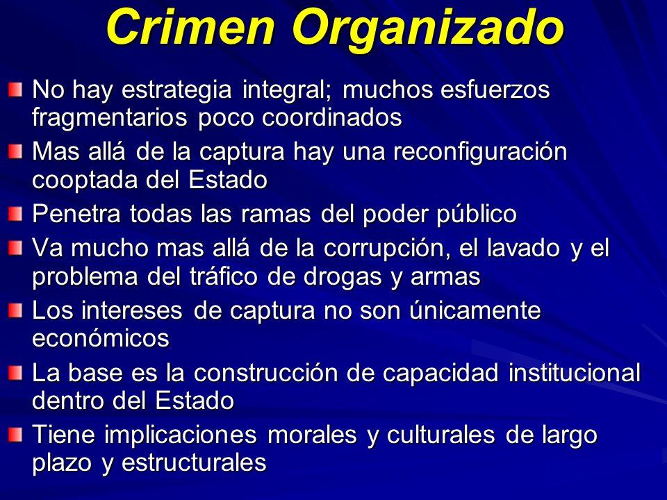 Crimen Organizado No hay estrategia integral; muchos esfuerzos fragmentarios poco coordinados.