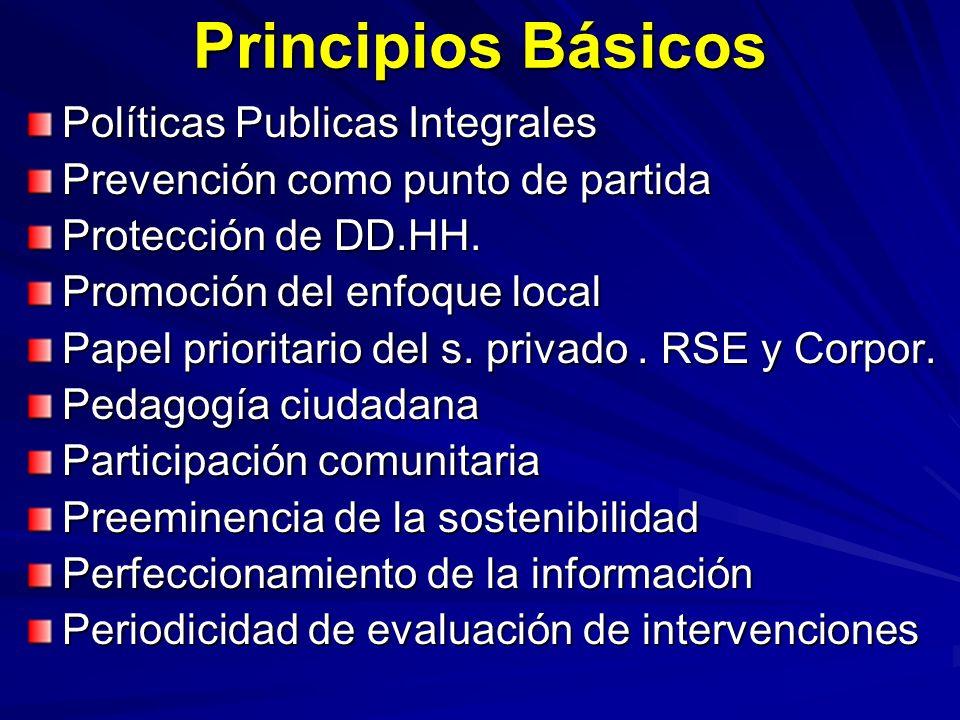 Principios Básicos Políticas Publicas Integrales
