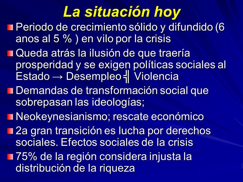 La situación hoy Periodo de crecimiento sólido y difundido (6 anos al 5 % ) en vilo por la crisis.