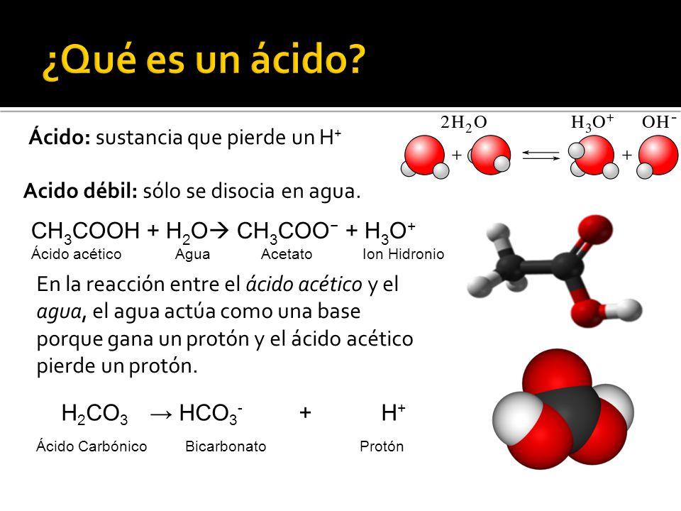 ¿Qué es un ácido Ácido: sustancia que pierde un H+