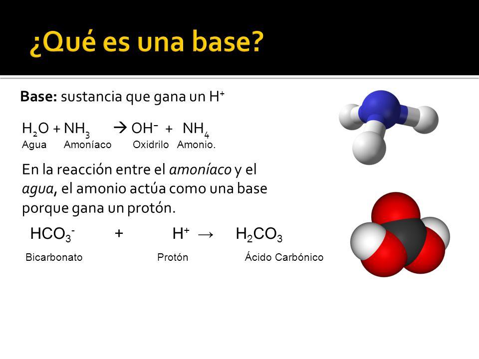¿Qué es una base Base: sustancia que gana un H+ H2O + NH3  OH− + NH4