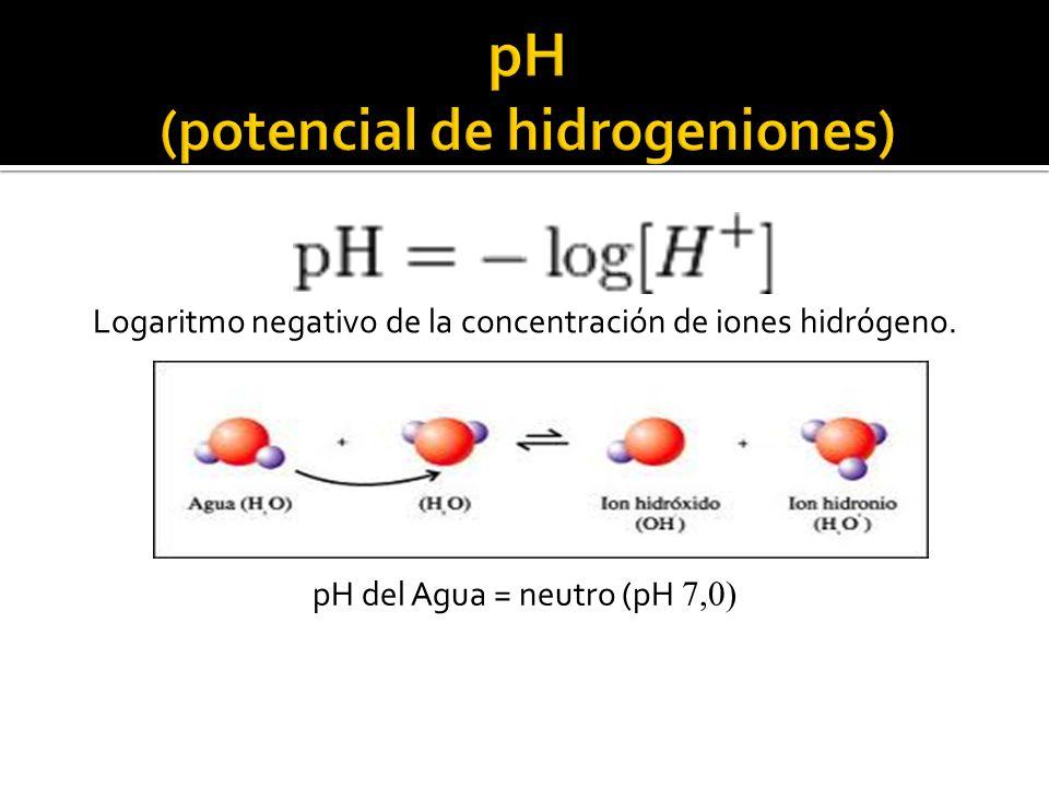 pH (potencial de hidrogeniones)