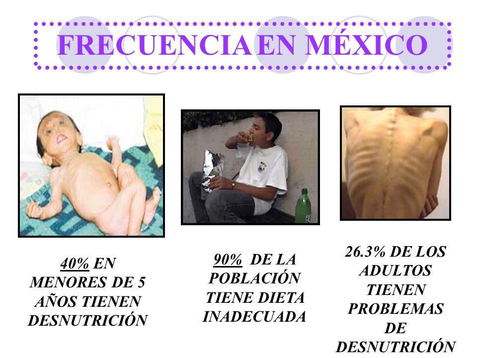 FRECUENCIA EN MÉXICO 26.3% DE LOS ADULTOS TIENEN PROBLEMAS DE DESNUTRICIÓN. 90% DE LA POBLACIÓN TIENE DIETA INADECUADA.