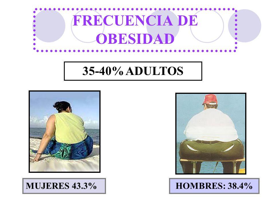 FRECUENCIA DE OBESIDAD