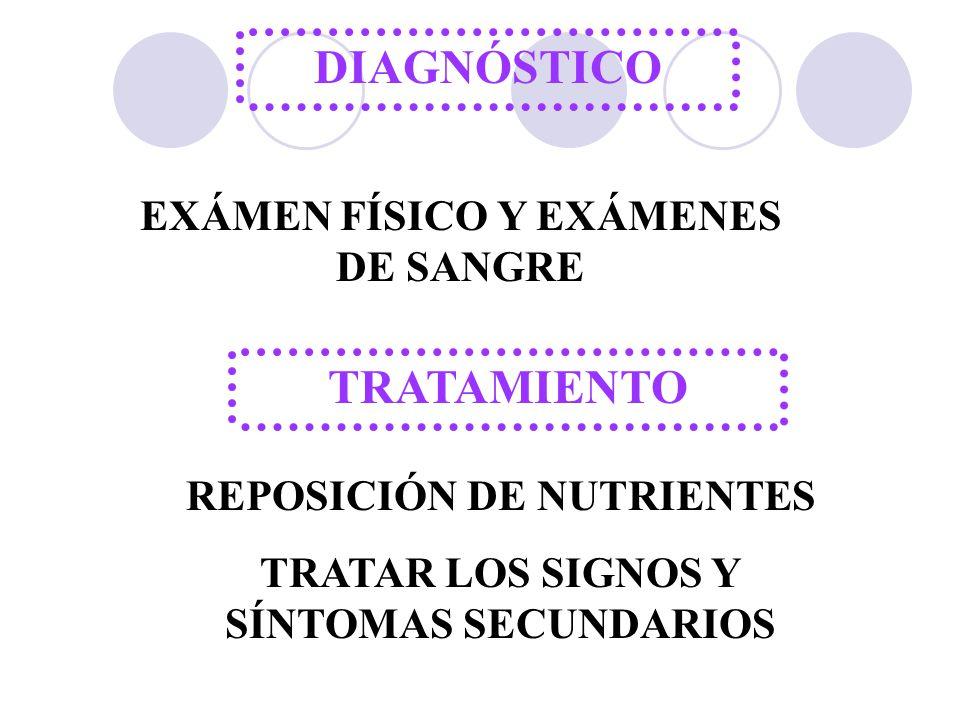 DIAGNÓSTICO TRATAMIENTO