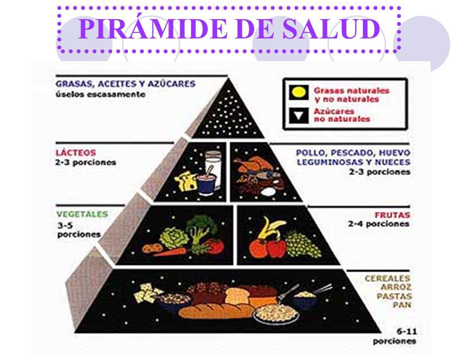 PIRÁMIDE DE SALUD