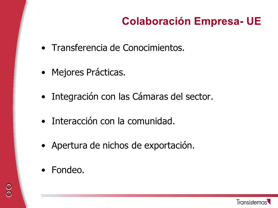 Colaboración Empresa- UE