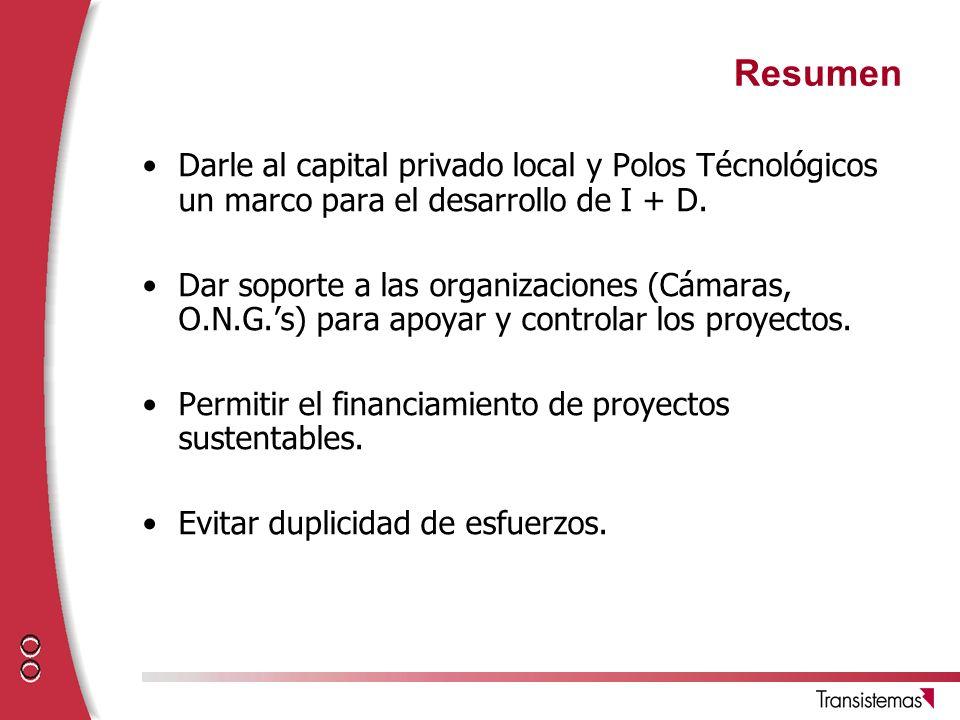 ResumenDarle al capital privado local y Polos Técnológicos un marco para el desarrollo de I + D.