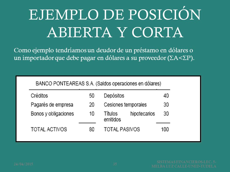 Que significa forex