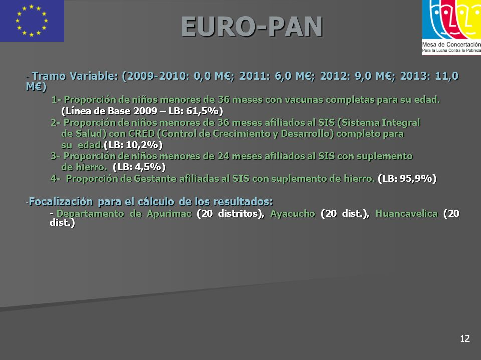 EURO-PAN Tramo Variable: ( : 0,0 M€; 2011: 6,0 M€; 2012: 9,0 M€; 2013: 11,0 M€)