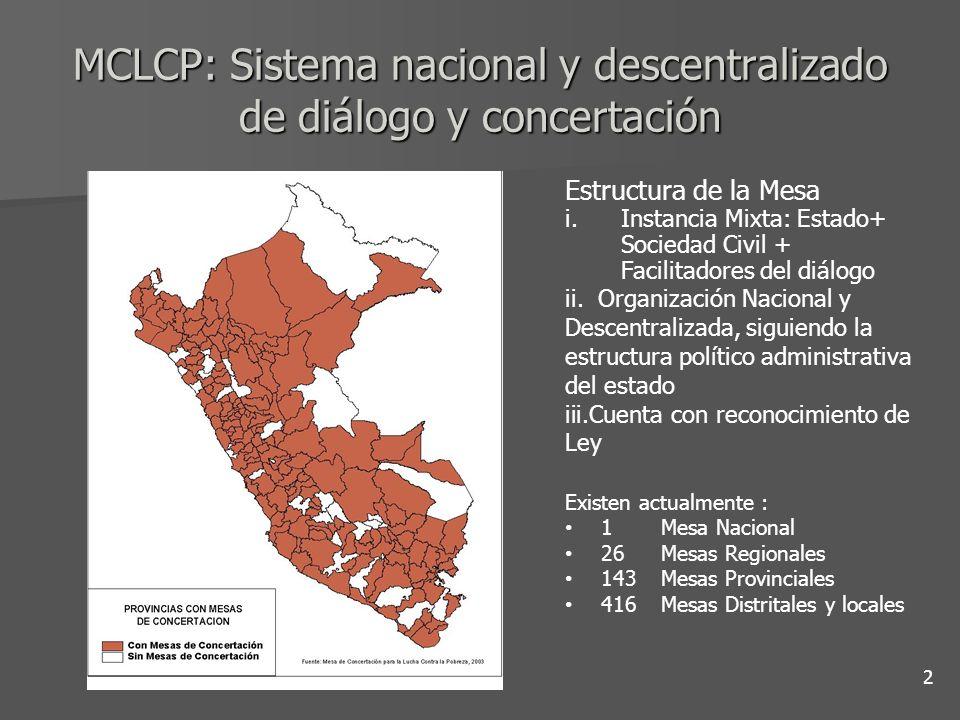 MCLCP: Sistema nacional y descentralizado de diálogo y concertación