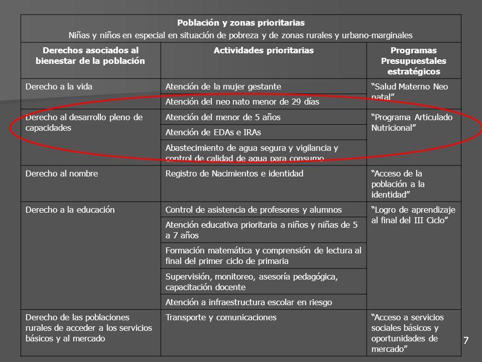 7 Población y zonas prioritarias