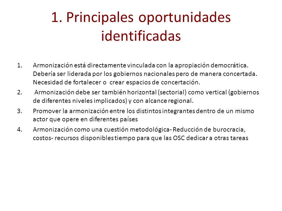 1. Principales oportunidades identificadas