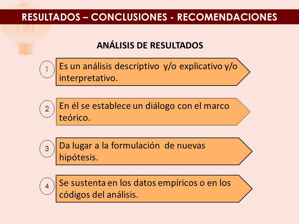 RESULTADOS – CONCLUSIONES - RECOMENDACIONES
