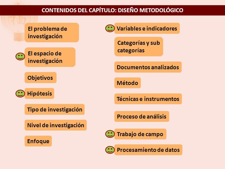 CONTENIDOS DEL CAPÍTULO: DISEÑO METODOLÓGICO
