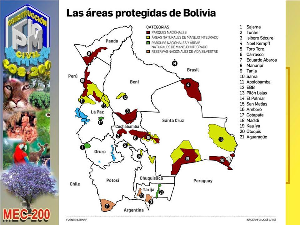 EL SNAP DATOS: 69 Areas Protegidas en total (19% del Terr. Nac.)