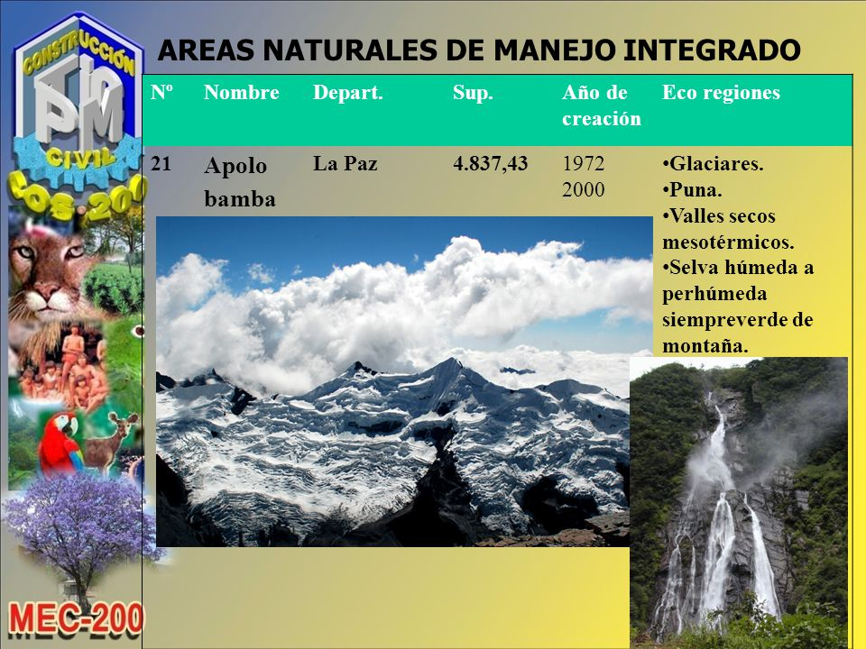 AREAS NATURALES DE MANEJO INTEGRADO
