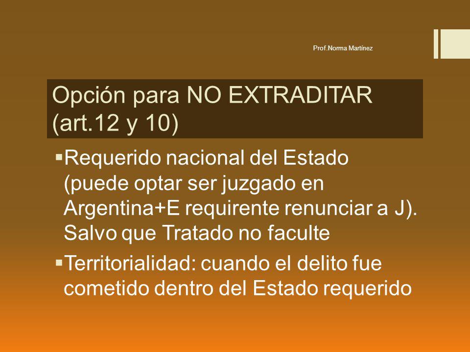 Requerido - Dicionrio jurdico - DireitoNet