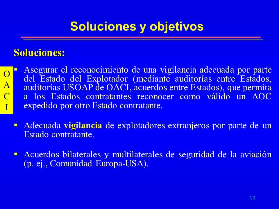 Soluciones y objetivos