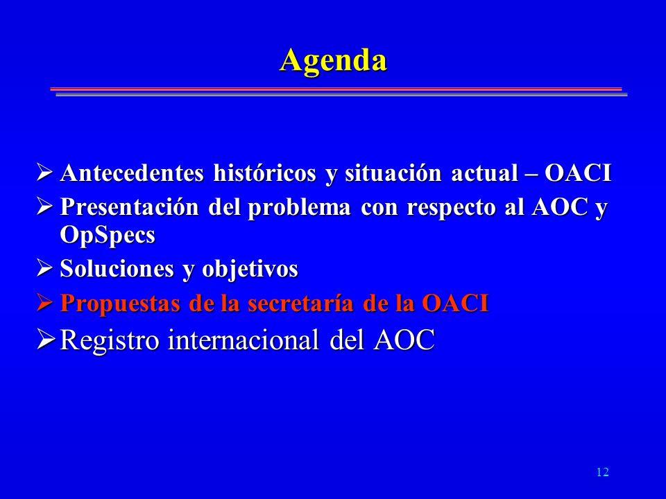Agenda Registro internacional del AOC