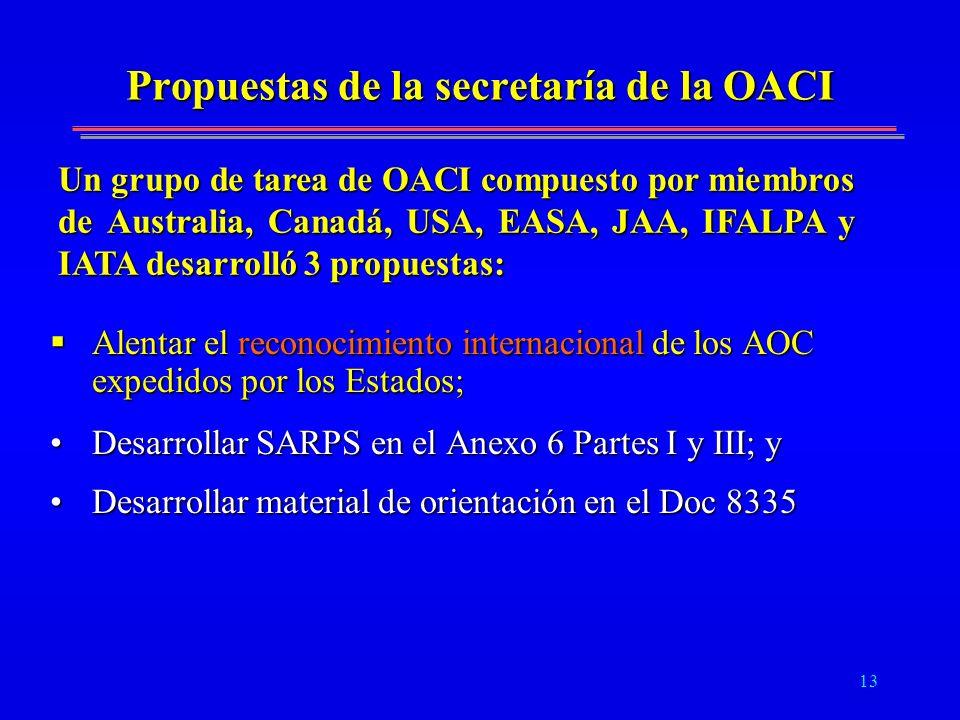 Propuestas de la secretaría de la OACI