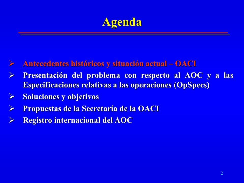 Agenda Antecedentes históricos y situación actual – OACI