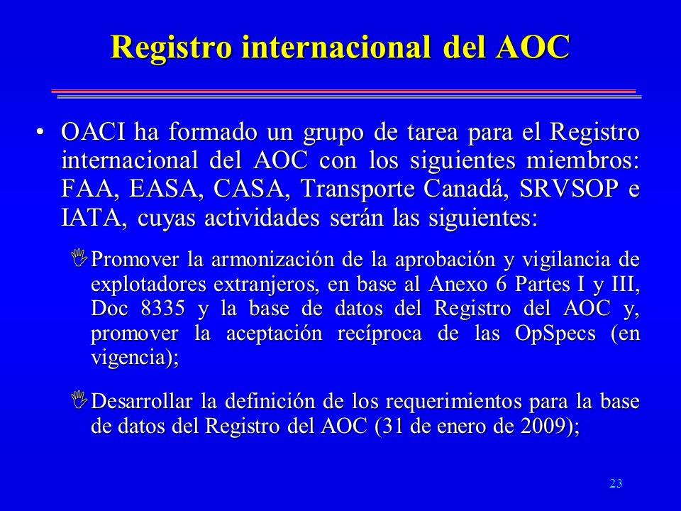 Registro internacional del AOC