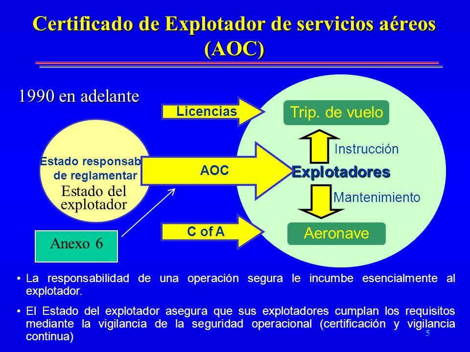 Certificado de Explotador de servicios aéreos (AOC)