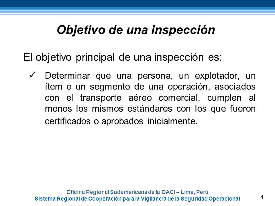 Objetivo de una inspección