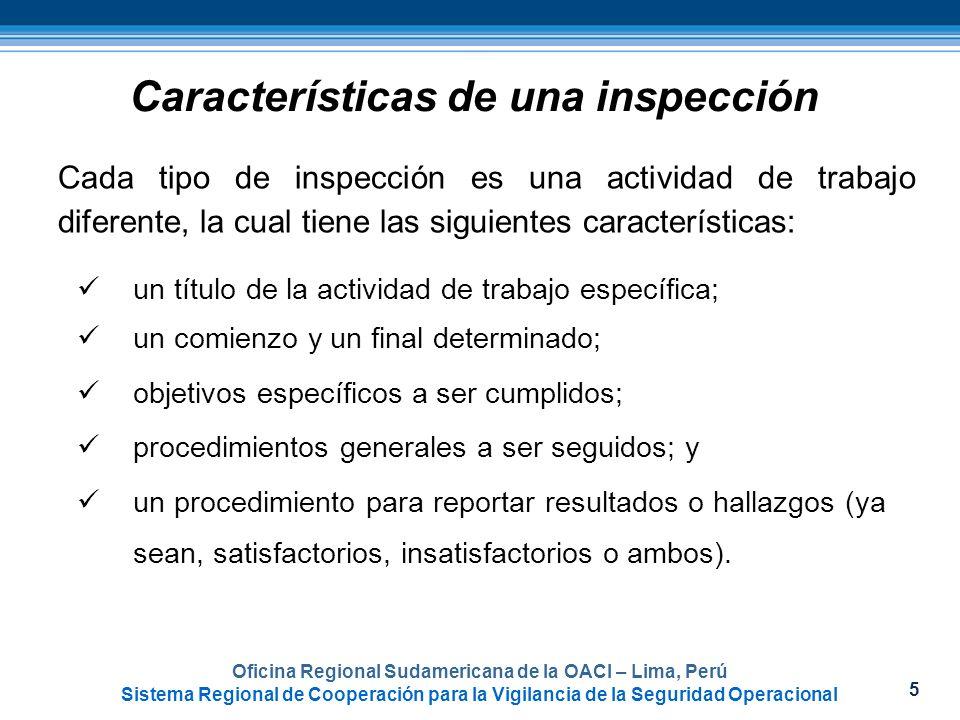 Características de una inspección