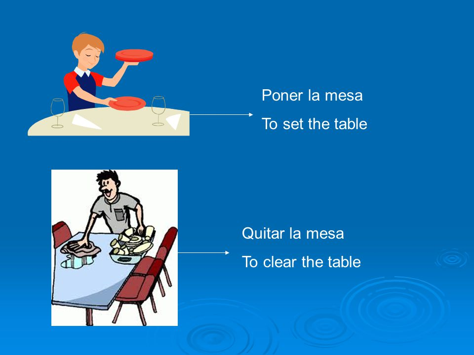 Poner la mesa To set the table Quitar la mesa To clear the table