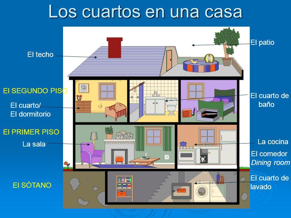 Los cuartos en una casa El patio El techo El SEGUNDO PISO El cuarto de