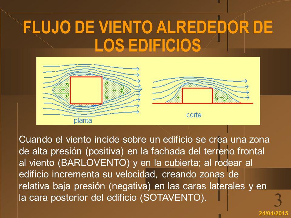 Construcciones iii emplazamiento ppt descargar - Barlovento y sotavento ...