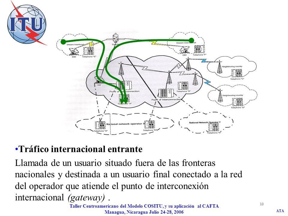 Tráfico internacional entrante