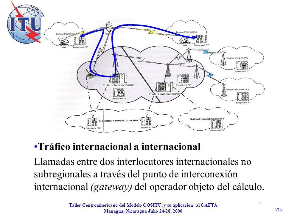 Tráfico internacional a internacional