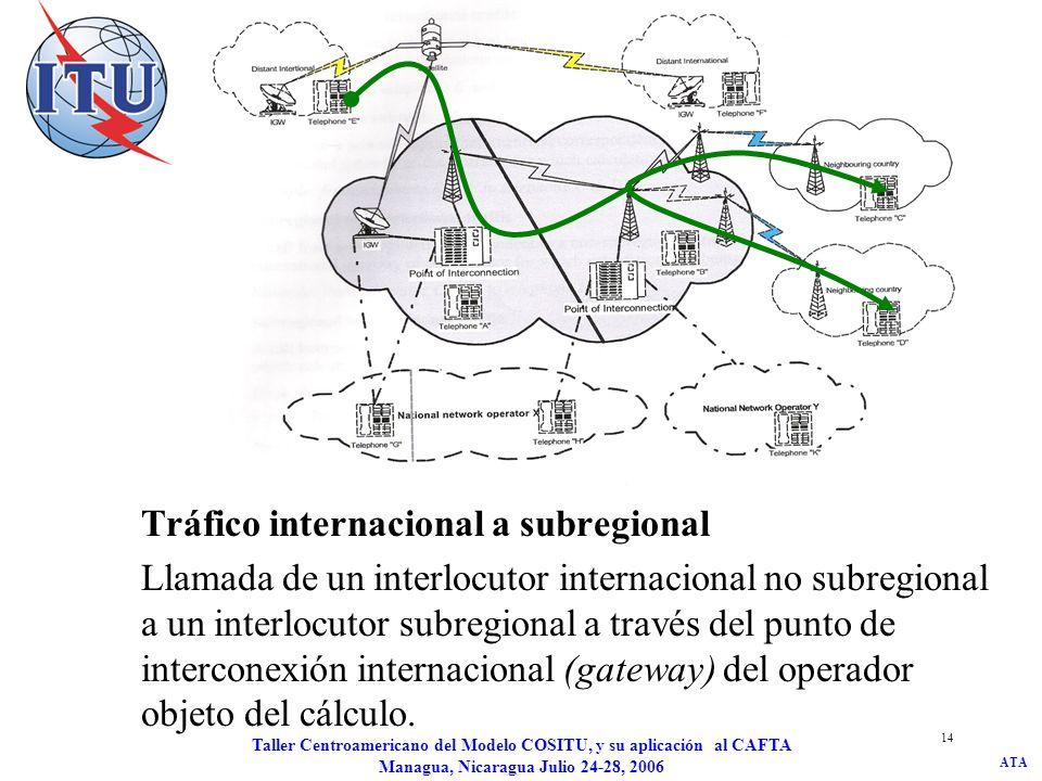Tráfico internacional a subregional
