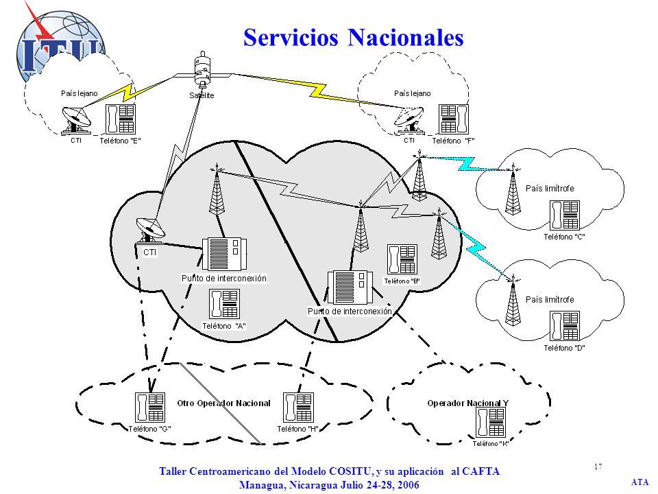 Servicios Nacionales JD/kat