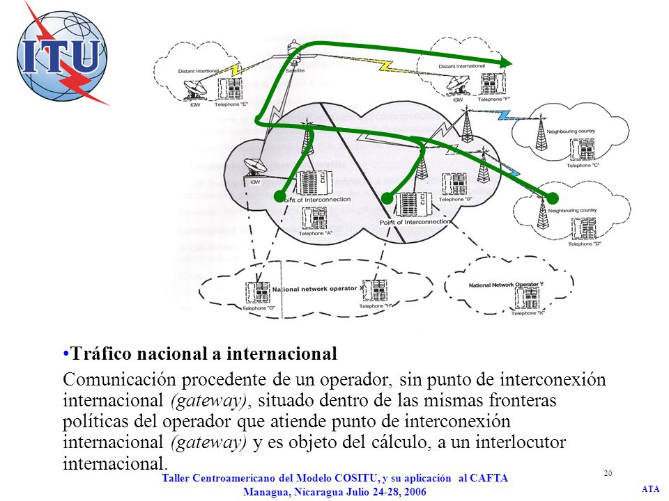 Tráfico nacional a internacional