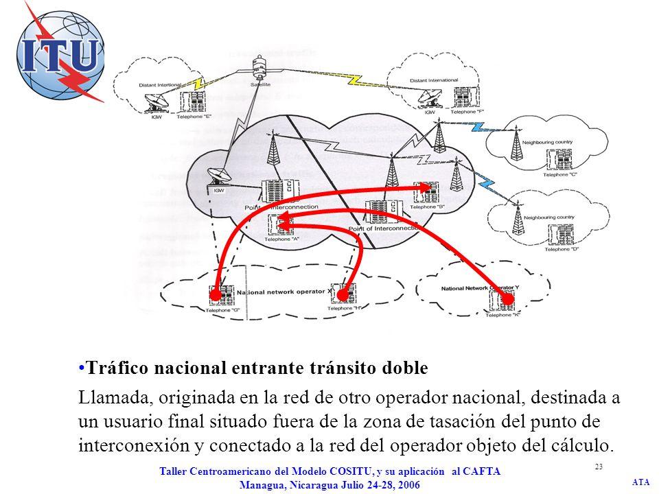 Tráfico nacional entrante tránsito doble