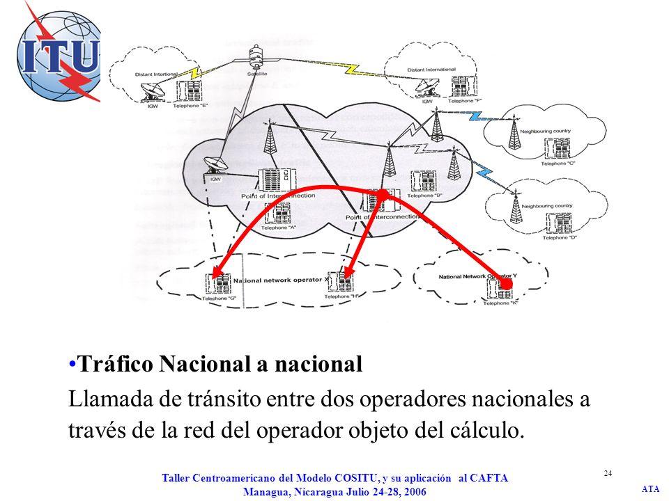 Tráfico Nacional a nacional