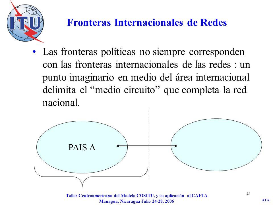 Fronteras Internacionales de Redes