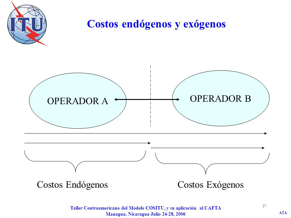 Costos endógenos y exógenos