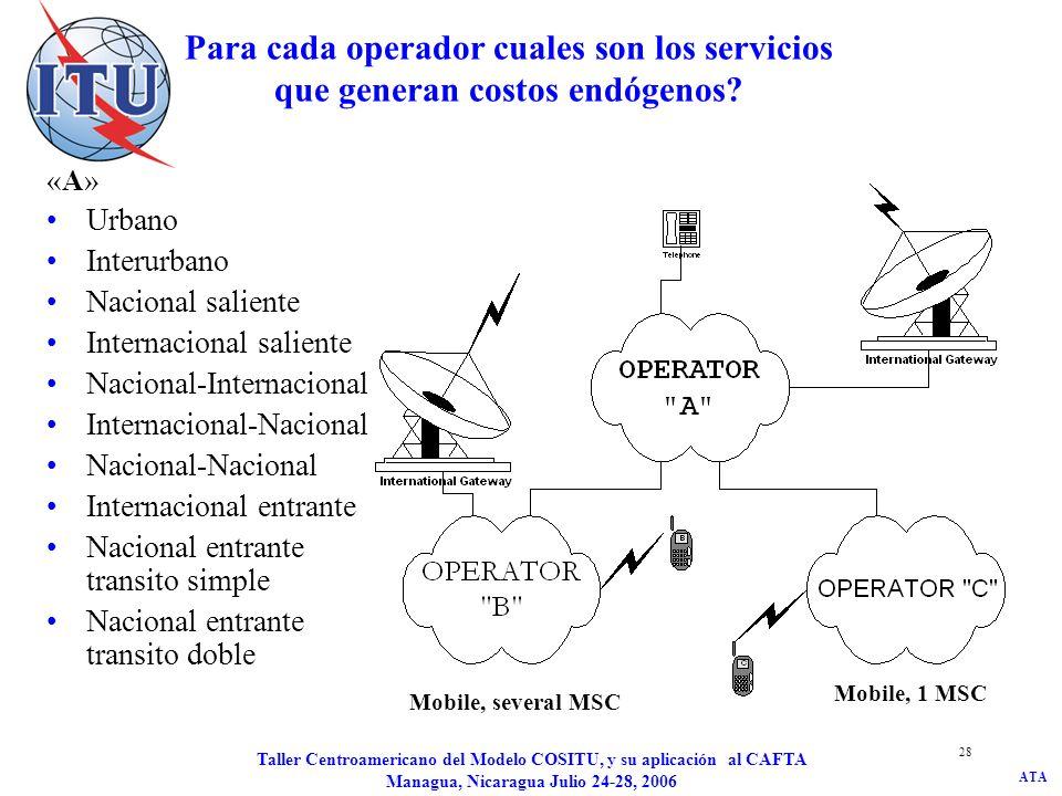 JD/kat Para cada operador cuales son los servicios que generan costos endógenos «A» Urbano. Interurbano.